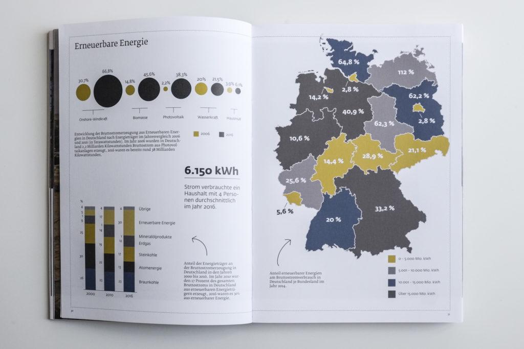Quer Durch - Deutschland von West nach Ost Fotos: Dirk Gebhardt